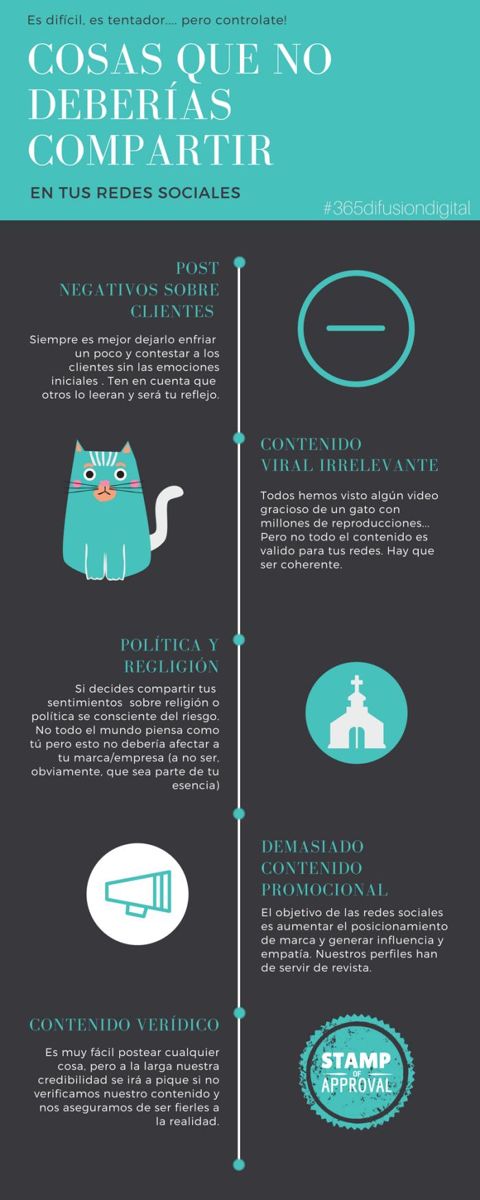 COSAS QUE NO DEBERÍAS COMPARTIR (2)